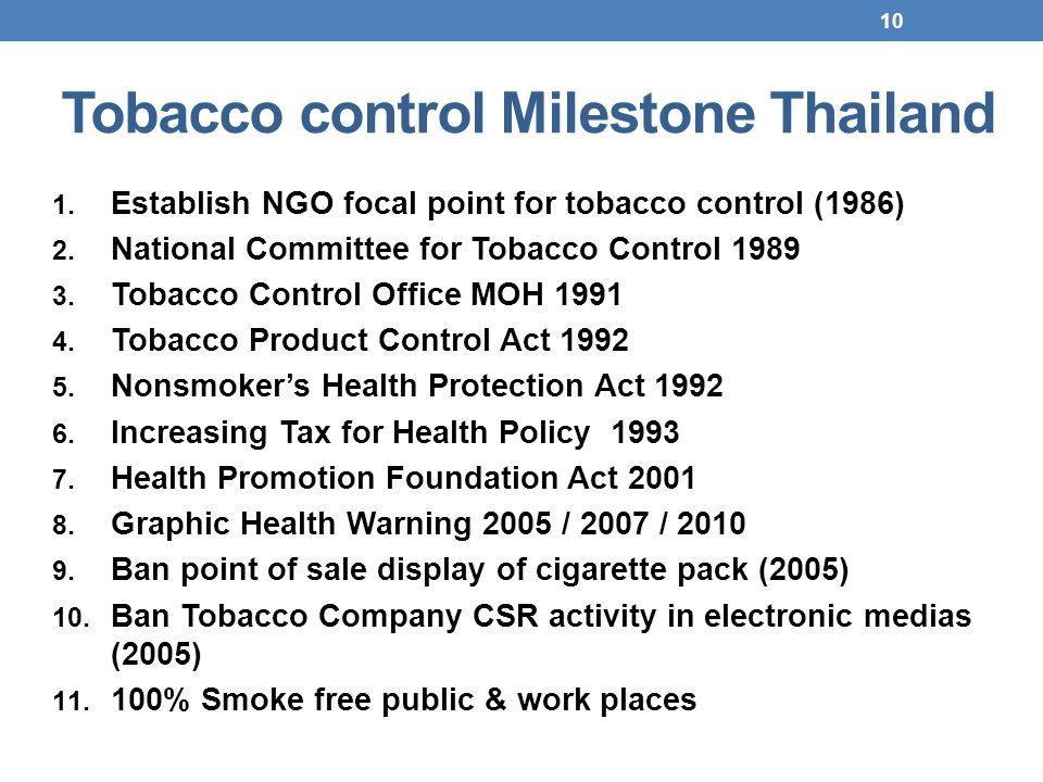 Tobacco control Milestone Thailand 1. Establish NGO focal point for tobacco control (1986) 2. National Committee for Tobacco Control 1989 3. Tobacco C