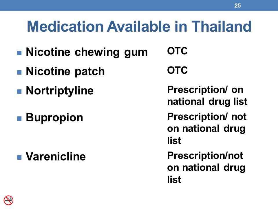 25 Medication Available in Thailand Nicotine chewing gum OTC Nicotine patch OTC Nortriptyline Prescription/ on national drug list Bupropion Prescripti