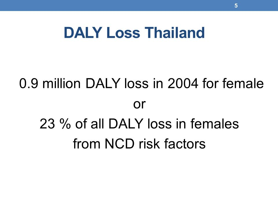 DALY Loss Thailand 0.9 million DALY loss in 2004 for female or 23 % of all DALY loss in females from NCD risk factors 5