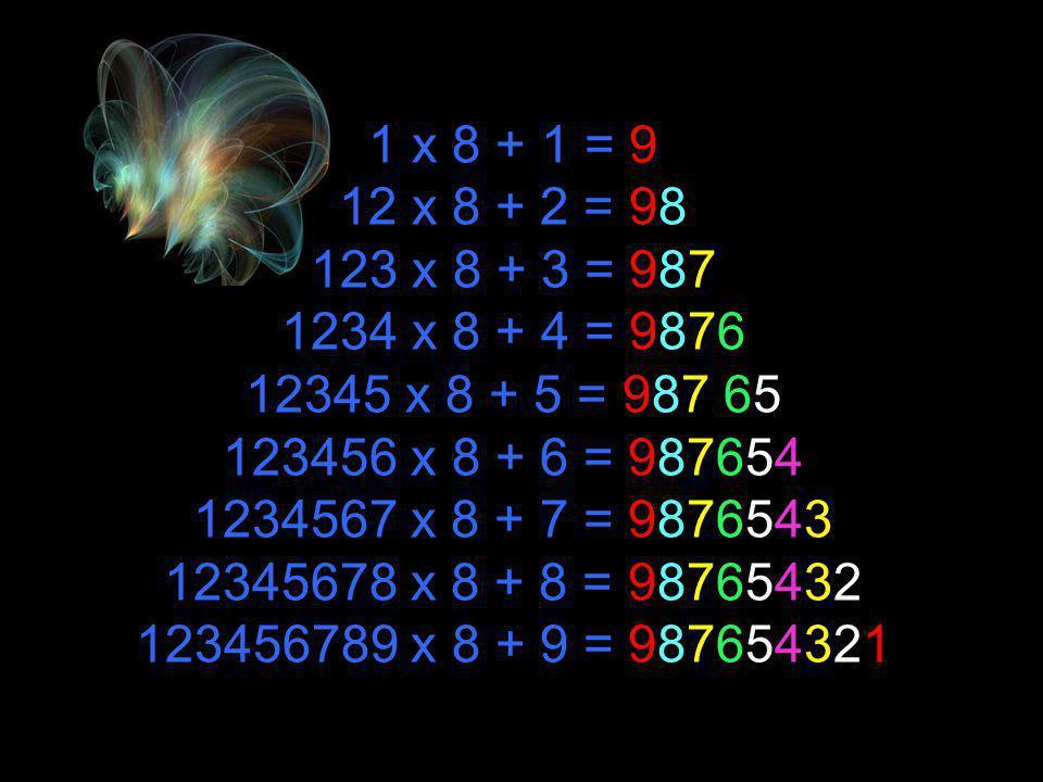 คณิตศาสตร์ มหัศจรรย์ ความงดงามของพระเจ้า สุดยอดแห่งมหัศจรรย์ทั้งมวล ความสวยงาม ของคณิตศาสตร์ Wonderful World