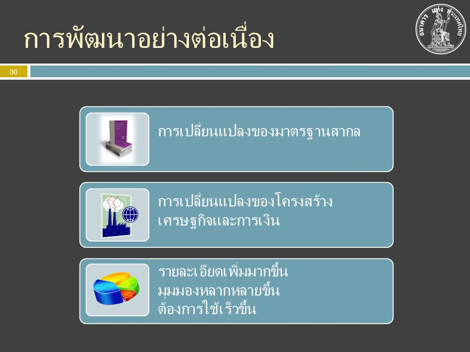 Data is global 31 หน่วยงานภาครัฐ Bank for International Settlements (BIS) Irving Fisher Committee on Central Bank Statistics กองทุนการเงินระหว่าง ประเทศ ASEAN ภาคเอกชน