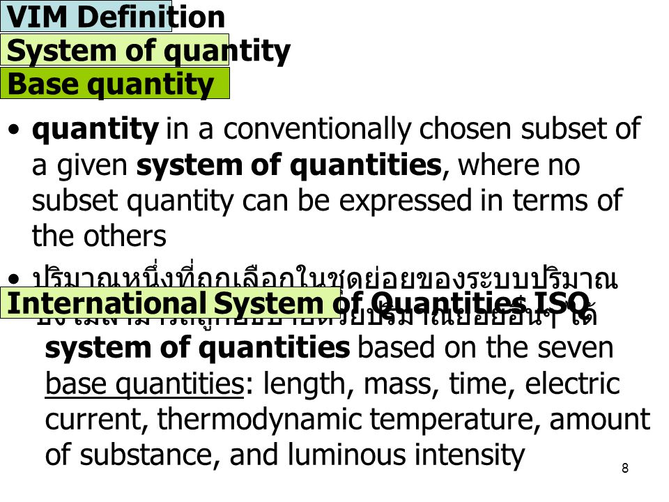 9 Derived quantity quantity, in a system of quantities, defined in terms of its base quantities EXAMPLE In a system of quantities having the base quantities length and mass, mass density is a derived quantity defined as the quotient of mass and volume (length to the third power).