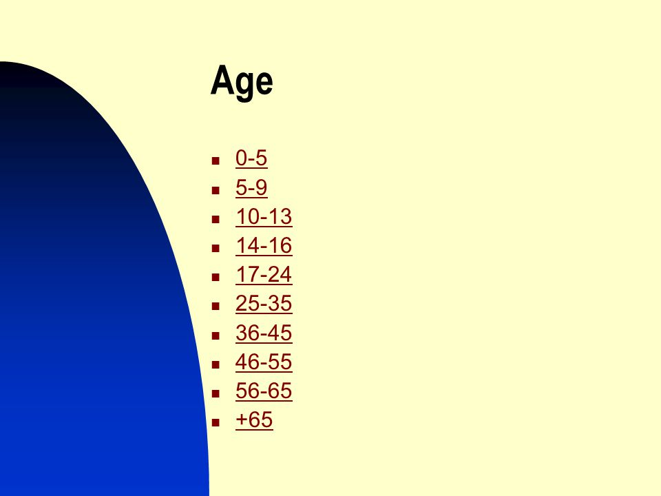 Age 0-5 5-9 10-13 14-16 17-24 25-35 36-45 46-55 56-65 +65