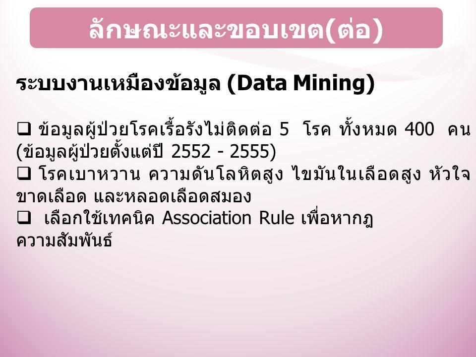 ระบบงานเหมืองข้อมูล (Data Mining)  ข้อมูลผู้ป่วยโรคเรื้อรังไม่ติดต่อ 5 โรค ทั้งหมด 400 คน ( ข้อมูลผู้ป่วยตั้งแต่ปี 2552 - 2555)  โรคเบาหวาน ความดันโ