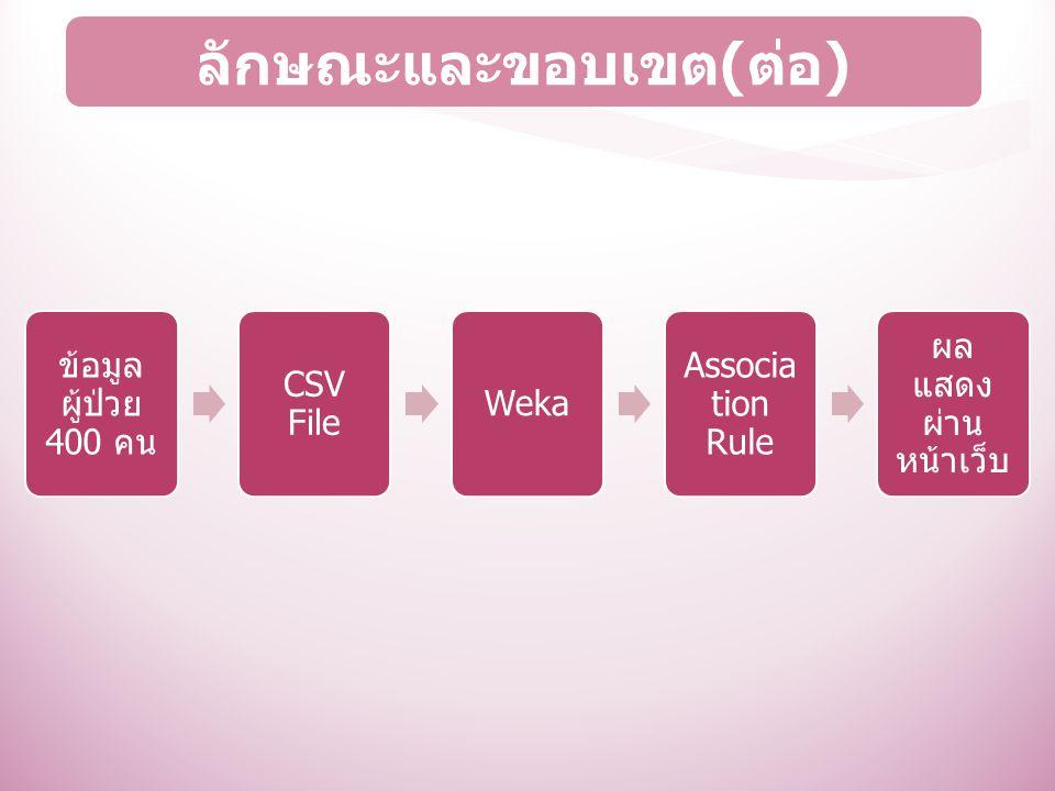ข้อมูล ผู้ป่วย 400 คน CSV File Weka Associa tion Rule ผล แสดง ผ่าน หน้าเว็บ