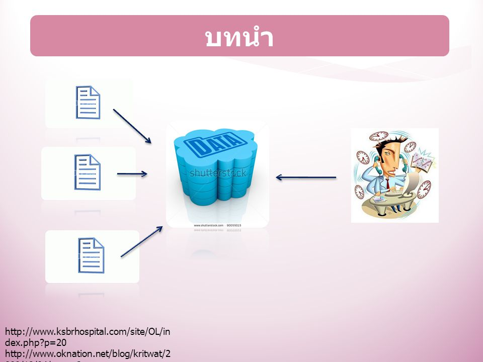 http://www.ksbrhospital.com/site/OL/in dex.php?p=20 http://www.oknation.net/blog/kritwat/2 009/12/04/entry-3 http://www.xn-- q3cb3bp8ac7g.kudweb.com/ บทนำ