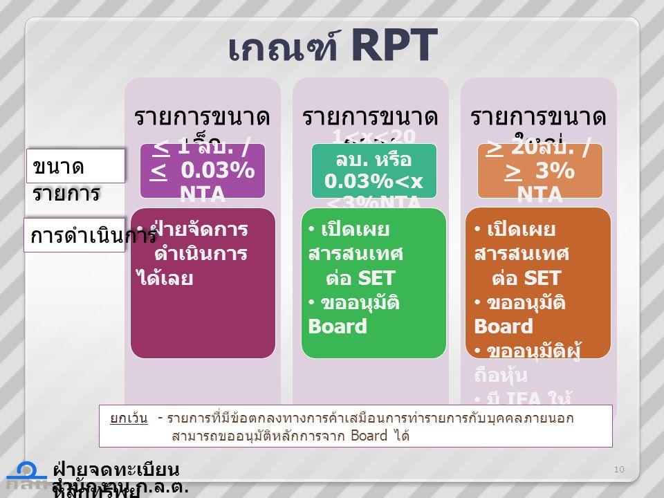 สำนักงาน ก. ล. ต. ฝ่ายจดทะเบียน หลักทรัพย์ เกณฑ์ RPT รายการขนาด เล็ก < 1 ลบ. / < 0.03% NTA รายการขนาด กลาง 1<x<20 ลบ. หรือ 0.03%<x <3%NTA รายการขนาด ใ