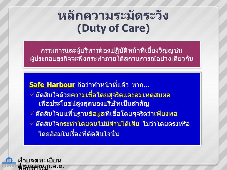 สำนักงาน ก. ล. ต. ฝ่ายจดทะเบียน หลักทรัพย์ หลักความระมัดระวัง (Duty of Care) กรรมการและผู้บริหารต้องปฏิบัติหน้าที่เยี่ยงวิญญูชน ผู้ประกอบธุรกิจจะพึงกร