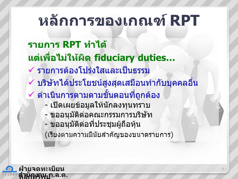 สำนักงาน ก. ล. ต. ฝ่ายจดทะเบียน หลักทรัพย์ หลักการของเกณฑ์ RPT รายการ RPT ทำได้ แต่เพื่อไม่ให้ผิด fiduciary duties… รายการต้องโปร่งใสและเป็นธรรม บริษั