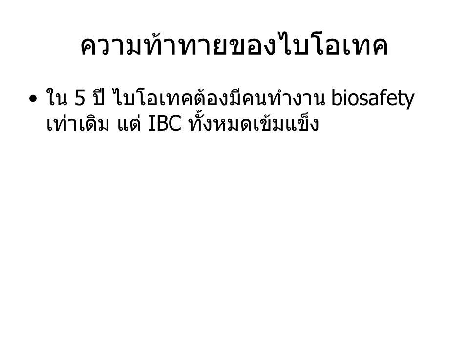 ความท้าทายของไบโอเทค ใน 5 ปี ไบโอเทคต้องมีคนทำงาน biosafety เท่าเดิม แต่ IBC ทั้งหมดเข้มแข็ง