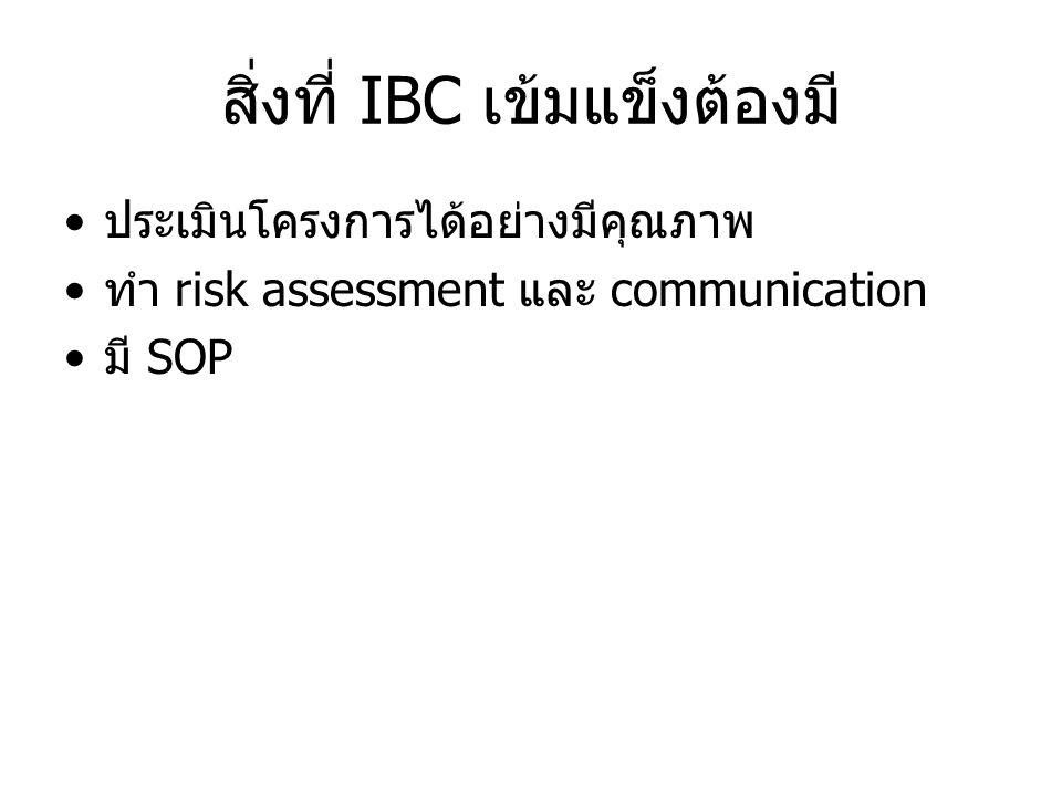 สิ่งที่ IBC เข้มแข็งต้องมี ประเมินโครงการได้อย่างมีคุณภาพ ทำ risk assessment และ communication มี SOP