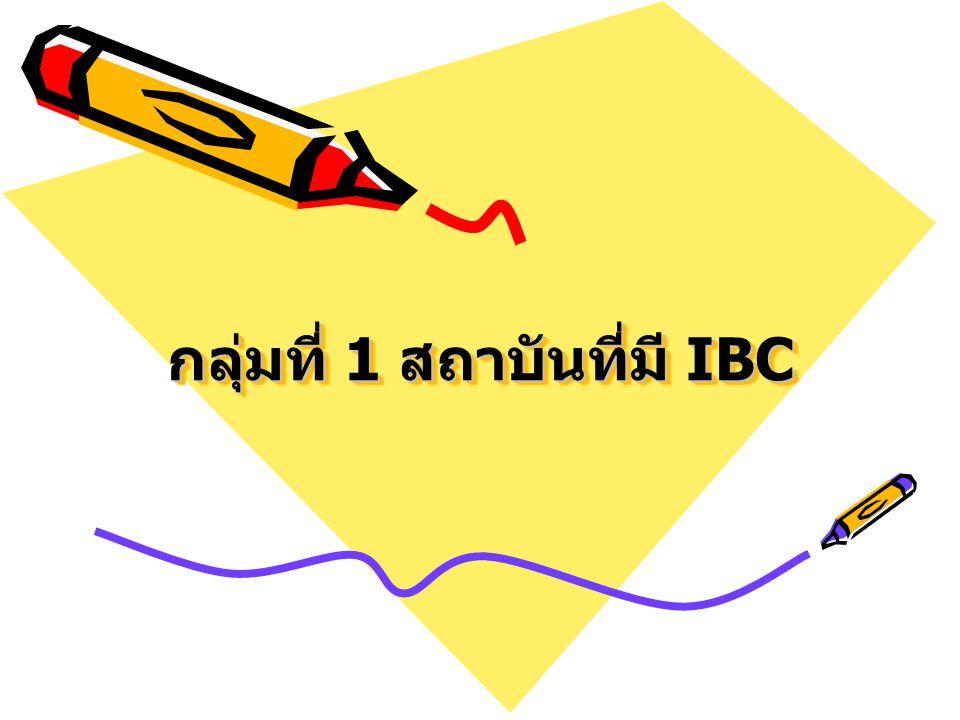 SWOT การดำเนินงานของ IBC 1.มหาวิทยาลัยขอนแก่น 2.มหาวิทยาลัยเทคโนโลยีสุรนารี 3.มหาวิทยาลัยอุบลราชธานี