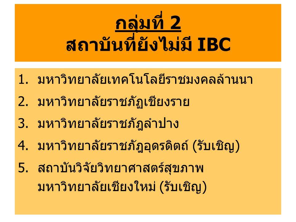 กลุ่มที่ 2 สถาบันที่ยังไม่มี IBC 1.มหาวิทยาลัยเทคโนโลยีราชมงคลล้านนา 2.มหาวิทยาลัยราชภัฏเชียงราย 3.มหาวิทยาลัยราชภัฎลำปาง 4.มหาวิทยาลัยราชภัฎอุดรดิตถ์
