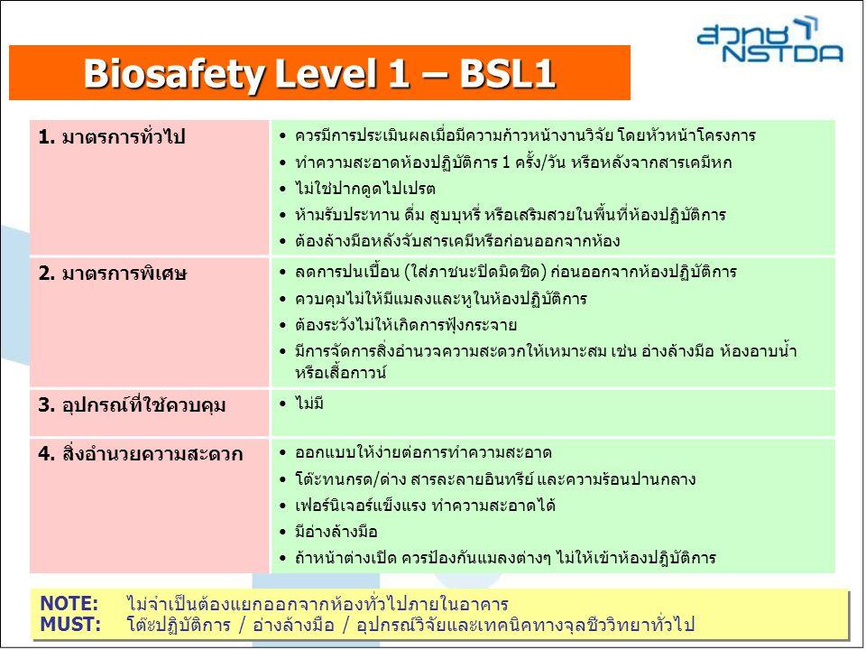 Biosafety Level 1 – BSL1 NOTE: ไม่จำเป็นต้องแยกออกจากห้องทั่วไปภายในอาคาร MUST: โต๊ะปฏิบัติการ / อ่างล้างมือ / อุปกรณ์วิจัยและเทคนิคทางจุลชีววิทยาทั่ว