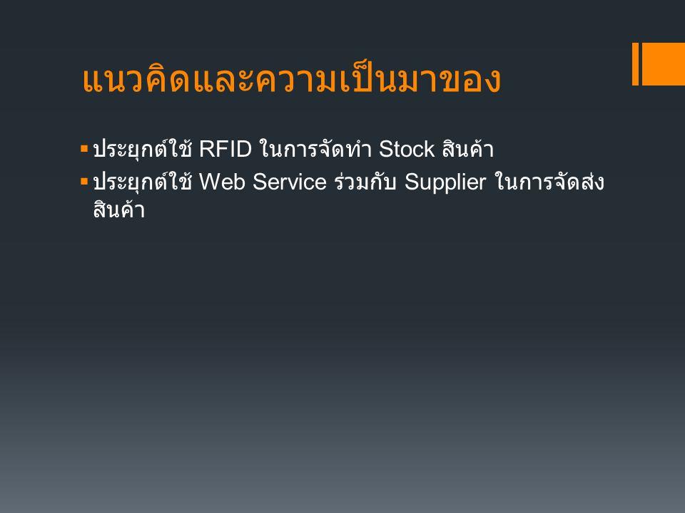 แนวคิดและความเป็นมาของ  ประยุกต์ใช้ RFID ในการจัดทำ Stock สินค้า  ประยุกต์ใช้ Web Service ร่วมกับ Supplier ในการจัดส่ง สินค้า