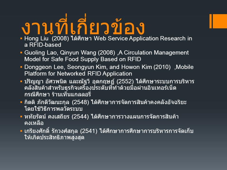 งานที่เกี่ยวข้อง  Hong Liu (2008) ได้ศึกษา Web Service Application Research in a RFID-based  Guoling Lao, Qinyun Wang (2008),A Circulation Managemen