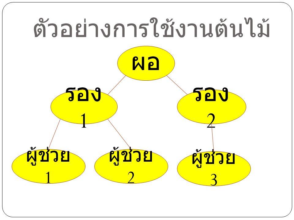 ตัวอย่างการใช้งานต้นไม้ ผอ รอง 1 รอง 2 ผู้ช่วย 1 ผู้ช่วย 2 ผู้ช่วย 3