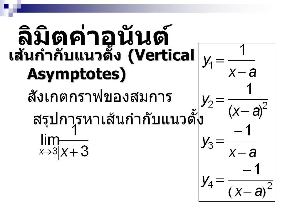 ลิมิตค่าอนันต์ เส้นกำกับแนวตั้ง (Vertical Asymptotes) สังเกตกราฟของสมการ สรุปการหาเส้นกำกับแนวตั้ง