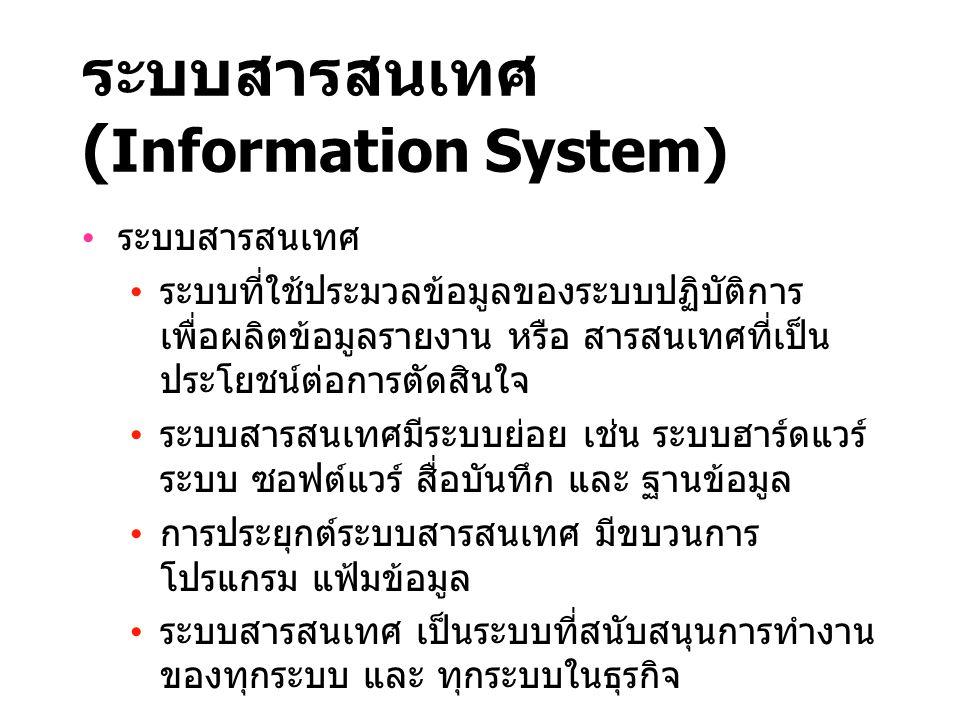 ประเภทของระบบ สารสนเทศ (Type of Information System) ประเภทของระบบสารสนเทศ ระบบประมวลผลเชิงรายการ (Transaction Processing System : TPS) ระบบสารสนเทศเพื่อการจัดการ (Management Information System : MIS) ระบบสนับสนุนการตัดสินใจ (Decision Support System : DSS) ระบบสนับสนุนการตัดสินใจแบบกลุ่ม (Group Decision Support System : GDSS) ระบบผู้เชี่ยวชาญ (Expert System) ระบบปัญญาประดิษฐ์ (Artificial Intelligence : AI)
