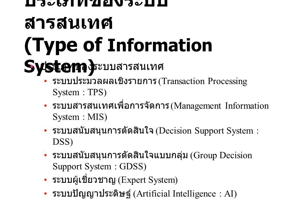 ประเภทของระบบ สารสนเทศ (Type of Information System) ประเภทของระบบสารสนเทศ ระบบสารสนเทศเพื่อผู้บริหาร (Executive Information System : EIS) ระบบสำนักงานอัตโนมัติ (Office Automation System : OAS)