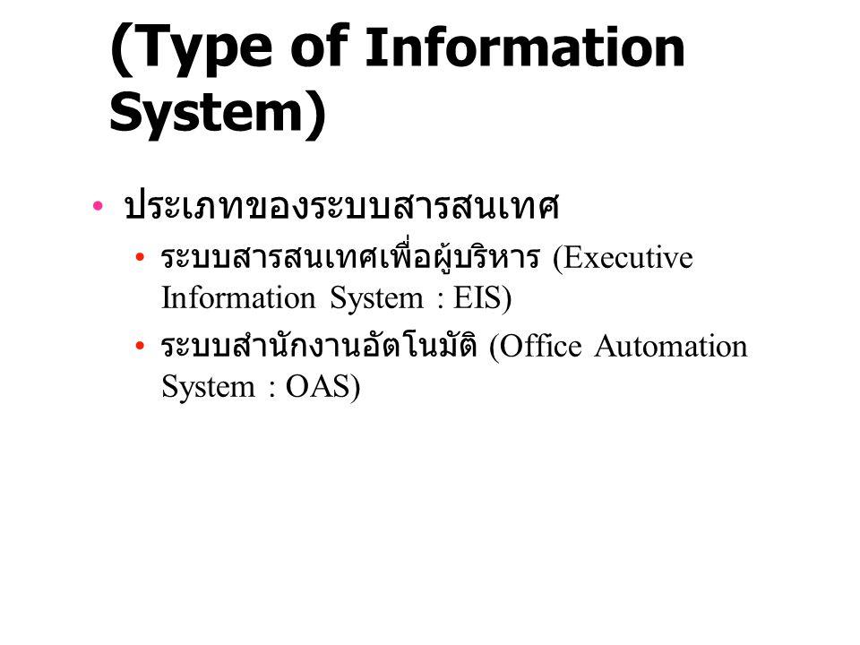 ระดับการตัดสินใจ (Level of Decision) Top Management Level Middle Management Level Operational Level TPS OAS MIS DSS EIS