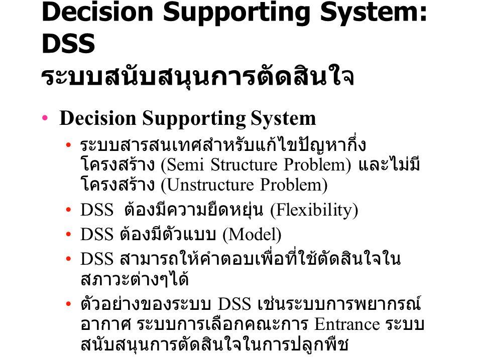Expert System : ES ระบบผู้เชี่ยวชาญ ระบบผู้เชี่ยวชาญ เป็นระบบที่นำเอาความชำนาญอย่างใด อย่างหนึ่งมาเผยแพร่และนำมาแก้ปัญหา ให้กับบุคคลที่ต้องการความรู้ด้านนั้นๆ ตัวอย่างระบบผู้เชี่ยวชาญ ระบบการให้เครดิต ระบบรักษา และวินิฉัยโรค ระบบการตรวจสอบและซ่อมบำรุง