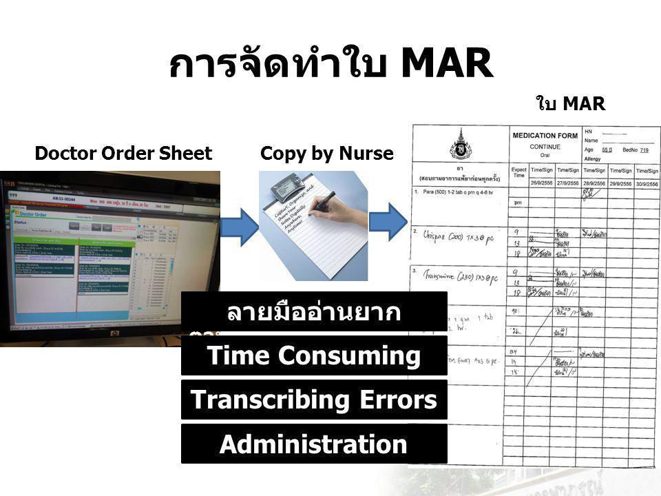 Doctor Order SheetCopy by Nurse Print out ใบ MAR Auto Print out CPOE ลด Trancription Errors ลด Medication Administration Errors ความรวดเร็ว ข้อมูลยามาจากแหล่ง เดียวกัน ไม่สามารถแก้ไขหรือ เปลี่ยนแปลงได้
