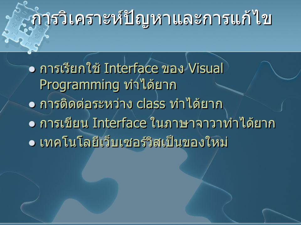 การวิเคราะห์ปัญหาและการแก้ไข การเรียกใช้ Interface ของ Visual Programming ทำได้ยาก การติดต่อระหว่าง class ทำได้ยาก การเขียน Interface ในภาษาจาวาทำได้ย