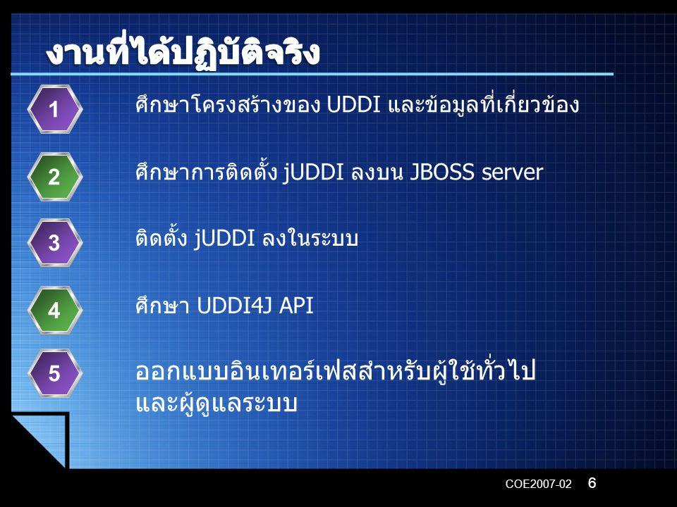 COE2007-02 ศึกษาโครงสร้างของ UDDI และข้อมูลที่เกี่ยวข้อง 1 ศึกษาการติดตั้ง jUDDI ลงบน JBOSS server 2 ติดตั้ง jUDDI ลงในระบบ 3 ศึกษา UDDI4J API 4 ออกแบ