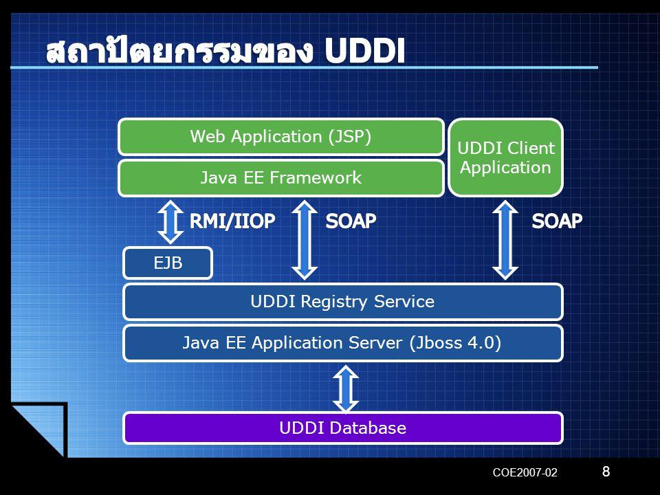  ระบบจะมีการแบ่งผู้ใช้เป็น 3 ส่วน o ผู้พัฒนาเว็บเซอร์วิส (Publisher), ผู้ใช้ทั่วไป (Searcher), ผู้ดูแล ระบบ  เมนูหลัก ๆ ประกอบด้วย o การค้นหาเว็บเซอร์วิส ค้นหาจากชื่อองค์กรผู้พัฒนาเซอร์วิส ค้นหาจากชื่อเซอร์วิส o สถิติ เว็บเซอร์วิสที่เยี่ยมชมมากที่สุด o การลงทะเบียน การลงทะเบียนเว็บเซอร์วิส o ผู้ดูแลระบบ การจัดการข้อมูลต่าง ๆ ของผู้พัฒนาเว็บเซอร์วิส และเซอร์วิส COE2007-02 9