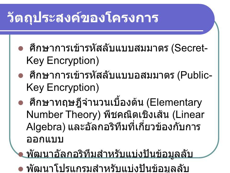 วัตถุประสงค์ของโครงการ ศึกษาการเข้ารหัสลับแบบสมมาตร (Secret- Key Encryption) ศึกษาการเข้ารหัสลับแบบอสมมาตร (Public- Key Encryption) ศึกษาทฤษฎีจำนวนเบื้องต้น (Elementary Number Theory) พีชคณิตเชิงเส้น (Linear Algebra) และอัลกอริทึมที่เกี่ยวข้องกับการ ออกแบบ พัฒนาอัลกอริทึมสำหรับแบ่งปันข้อมูลลับ พัฒนาโปรแกรมสำหรับแบ่งปันข้อมูลลับ