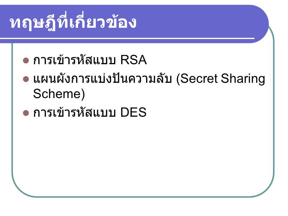 ทฤษฎีที่เกี่ยวข้อง การเข้ารหัสแบบ RSA แผนผังการแบ่งปันความลับ (Secret Sharing Scheme) การเข้ารหัสแบบ DES