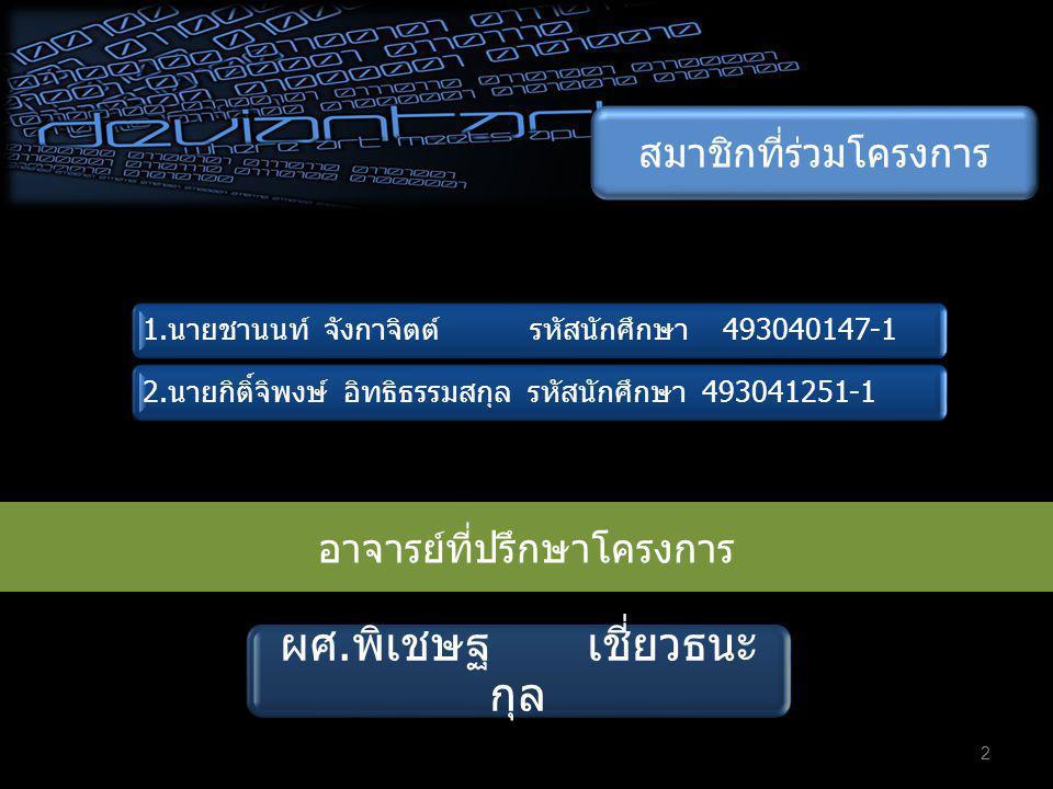 สมาชิกที่ร่วมโครงการ 1.นายชานนท์ จังกาจิตต์ รหัสนักศึกษา 493040147-12.