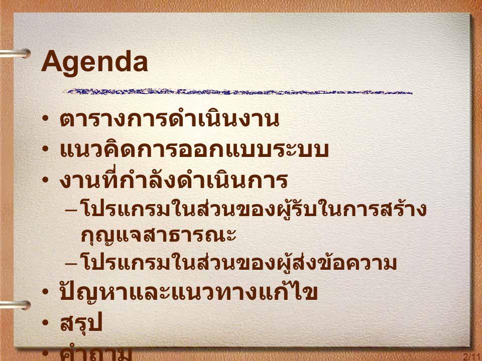 Agenda ตารางการดำเนินงาน แนวคิดการออกแบบระบบ งานที่กำลังดำเนินการ – โปรแกรมในส่วนของผู้รับในการสร้าง กุญแจสาธารณะ – โปรแกรมในส่วนของผู้ส่งข้อความ ปัญหาและแนวทางแก้ไข สรุป คำถาม 2/11