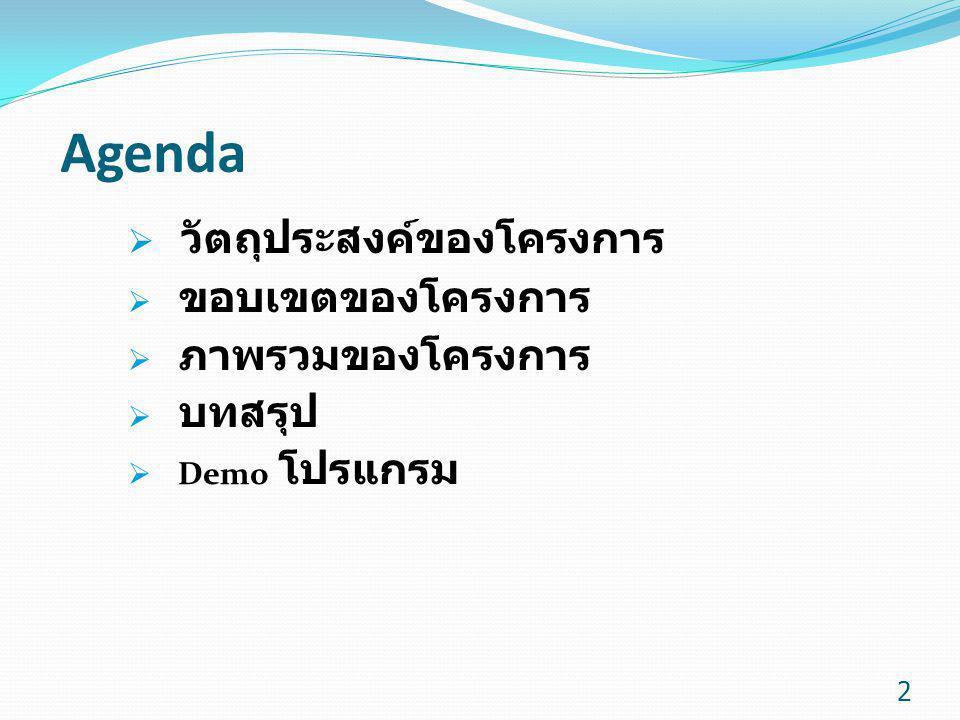 Agenda  วัตถุประสงค์ของโครงการ  ขอบเขตของโครงการ  ภาพรวมของโครงการ  บทสรุป  Demo โปรแกรม 2