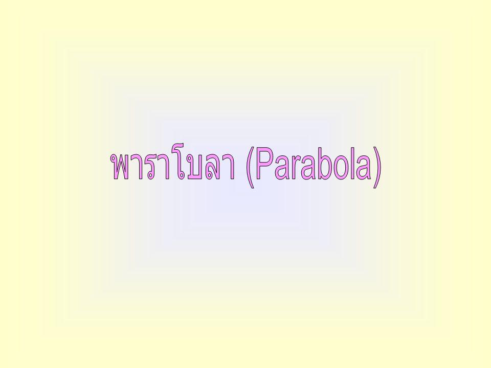 หาค่า x จากสูตรต่อไปนี้ แล้วแทนค่า x ในสมการ parabola เพื่อ หาค่า y กำหนดสมการ y = - x 2 + 4x – 1 จงหาจุด ยอดของพาราโบลา x b a  2 x  2  ab14, (  x  4 21)() 2 yxx  41 y  481y  3 y  2 2421()() ดังนั้น จุดยอดของ พาราโบลาคือ (x,y) = (2,3 )