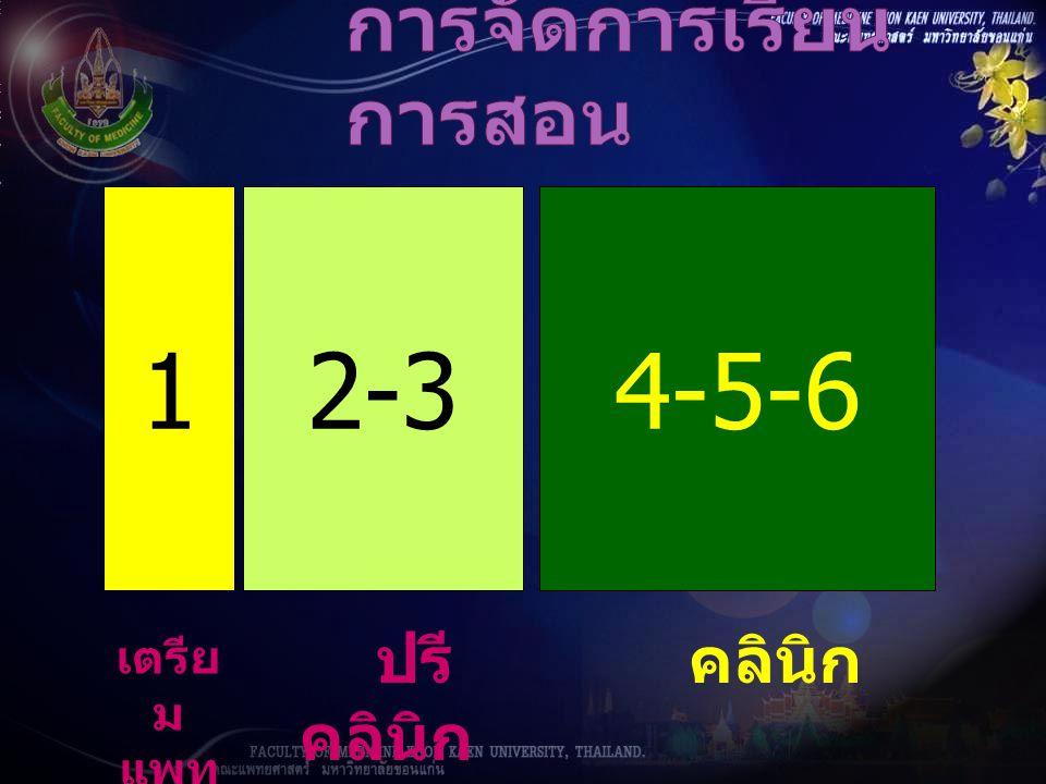 12-34-5-6 เตรีย ม แพท ย์ ปรี คลินิก คลินิก