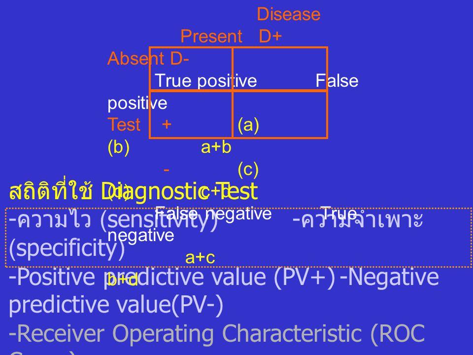 สถิติที่ใช้ Diagnostic Test - ความไว (sensitivity)- ความจำเพาะ (specificity) -Positive predictive value (PV+)-Negative predictive value(PV-) -Receiver