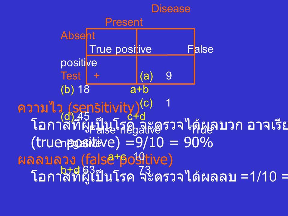"""ความไว (sensitivity) โอกาสที่ผู้เป็นโรค จะตรวจได้ผลบวก อาจเรียกว่า """" ผลบวกจริง """" (true positive) =9/10 = 90% ผลลบลวง (false positive) โอกาสที่ผู้เป็นโ"""