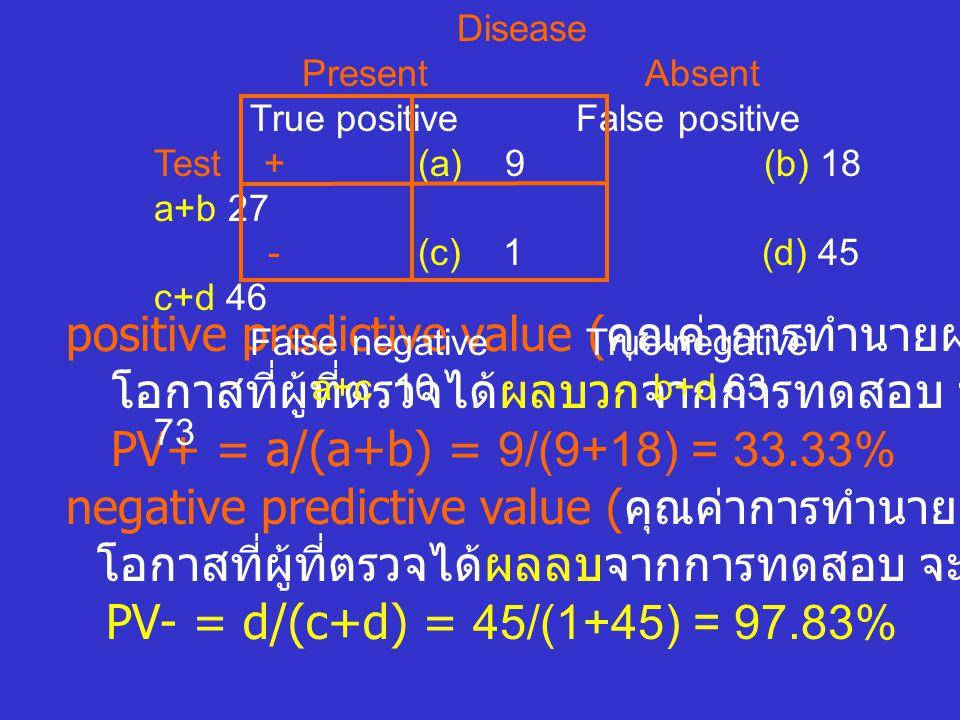 positive predictive value ( คุณค่าการทำนายผลบวก ) โอกาสที่ผู้ที่ตรวจได้ผลบวกจากการทดสอบ จะป่วยเป็นโรคจริง PV+ = a/(a+b) = 9/(9+18) = 33.33% negative p