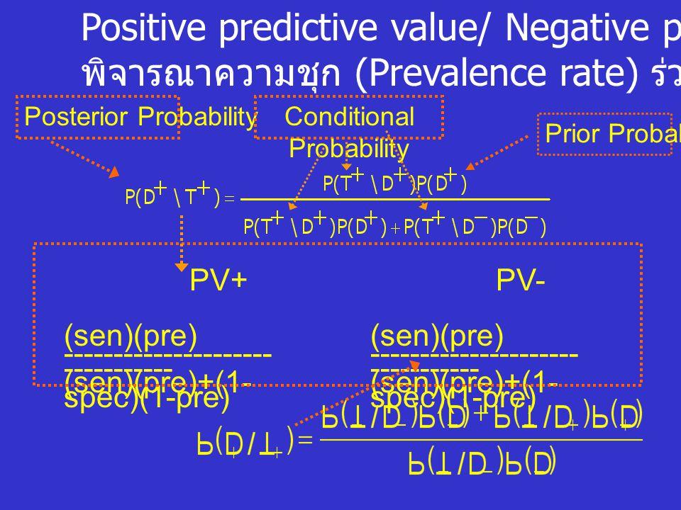 PV+ (sen)(pre) --------------------- ----------- (sen)(pre)+(1- spec)(1-pre) PV- (sen)(pre) --------------------- ----------- (sen)(pre)+(1- spec)(1-p
