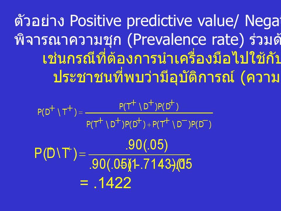 ตัวอย่าง Positive predictive value/ Negative predictive value พิจารณาความชุก (Prevalence rate) ร่วมด้วย เช่นกรณีที่ต้องการนำเครื่องมือไปใช้กับกลุ่ม ปร