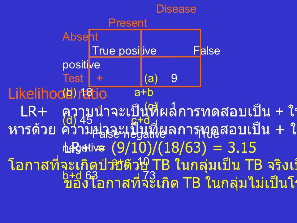 Likelihood ratio LR+ ความน่าจะเป็นที่ผลการทดสอบเป็น + ในกลุ่มที่เป็นโรคจริง หารด้วย ความน่าจะเป็นที่ผลการทดสอบเป็น + ในกลุ่มที่ไม่เป็นโรค LR+ = (9/10)
