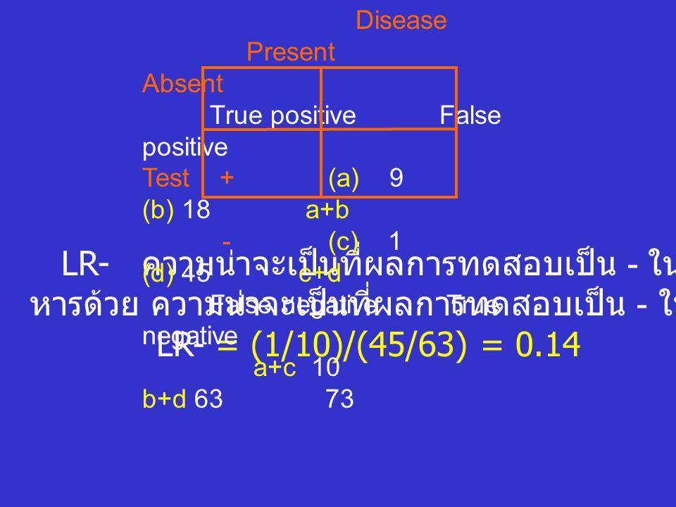 LR- ความน่าจะเป็นที่ผลการทดสอบเป็น - ในกลุ่มที่เป็นโรคจริง หารด้วย ความน่าจะเป็นที่ผลการทดสอบเป็น - ในกลุ่มที่ไม่เป็นโรค LR- = (1/10)/(45/63) = 0.14 D