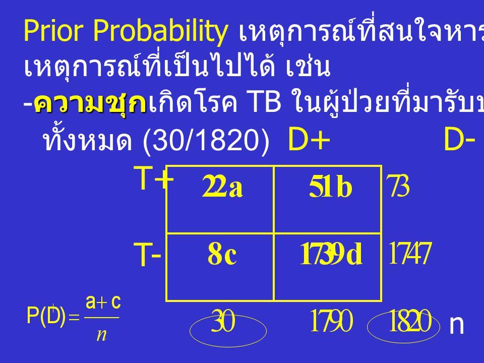 Conditional Probability เหตุการณ์ที่ เกิดขึ้น B ภายใต้หรือรู้ว่ามีเหตุการณ์ที่ เกิดขึ้นก่อน A เช่น - โอกาสการตรวจพบด้วยเครื่องมือ x-ray ให้ผลเป็น + ในผู้ป่วยที่ป่วยด้วยโรควัณโรค Disease Present D+ Absent D- True positive False positive Test + (a) (b) a+b - (c) (d) c+d False negative True negative a+c b+d sensitivity specificity a d = ------ =------ a+c b+d