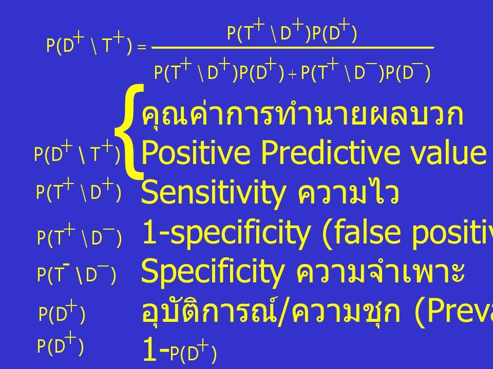 คุณค่าการทำนายผลบวก Positive Predictive value Sensitivity ความไว 1-specificity (false positive) Specificity ความจำเพาะ อุบัติการณ์ / ความชุก (Prevalan