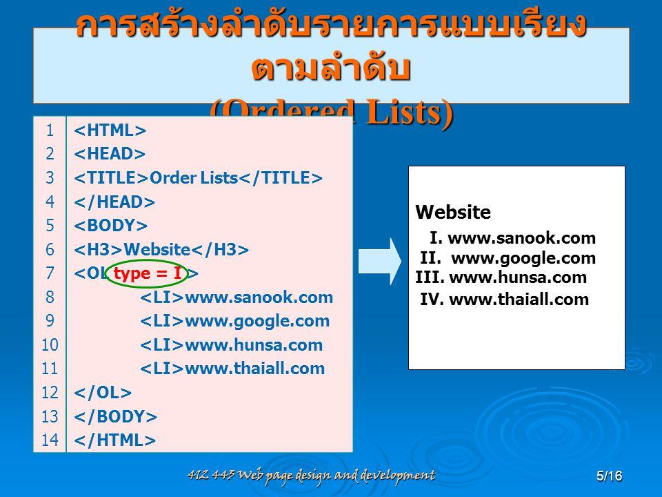 412 443 Web page design and development5/16 การสร้างลำดับรายการแบบเรียง ตามลำดับ (Ordered Lists) Website I. www.sanook.com II. www.google.com III. www