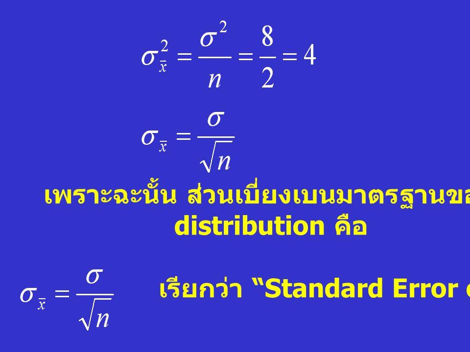 แบบไม่ใส่คืน ค่า เท่ากับ ถ้าขนาดตัวอย่างโต finite population ~ 1 Finite population