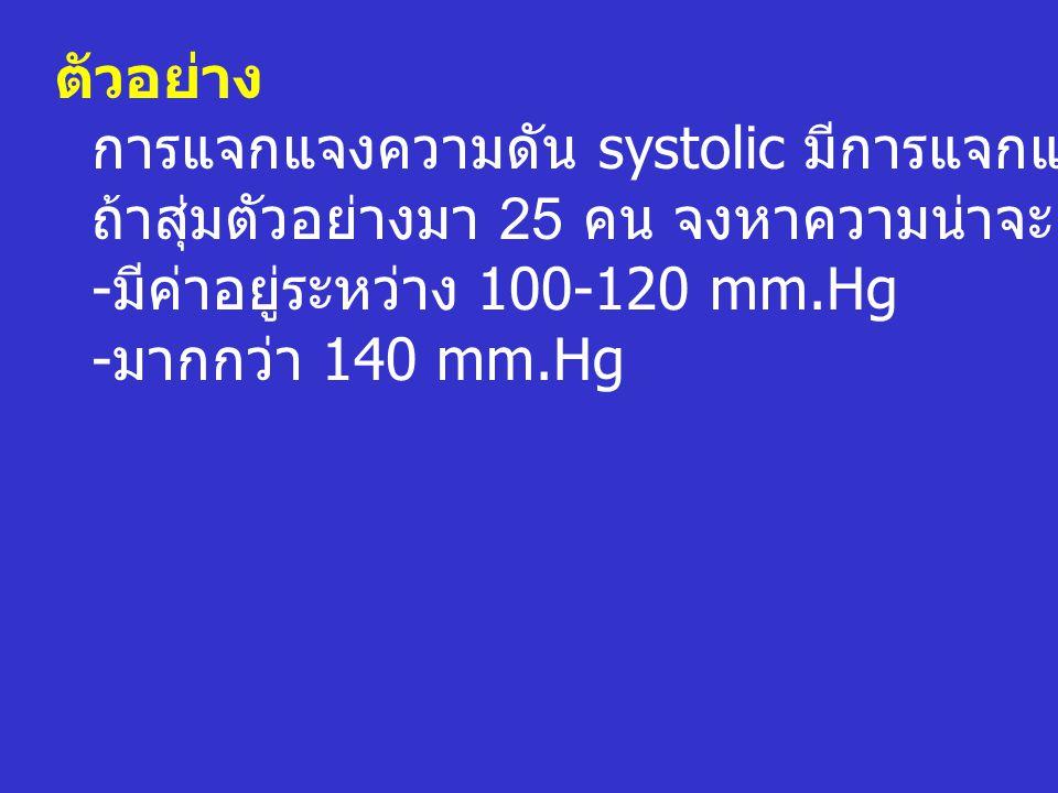 1.ระหว่าง 100 ถึง 120 P(100<X<120) = =P(-2.24<Z<0) = 0.3414.