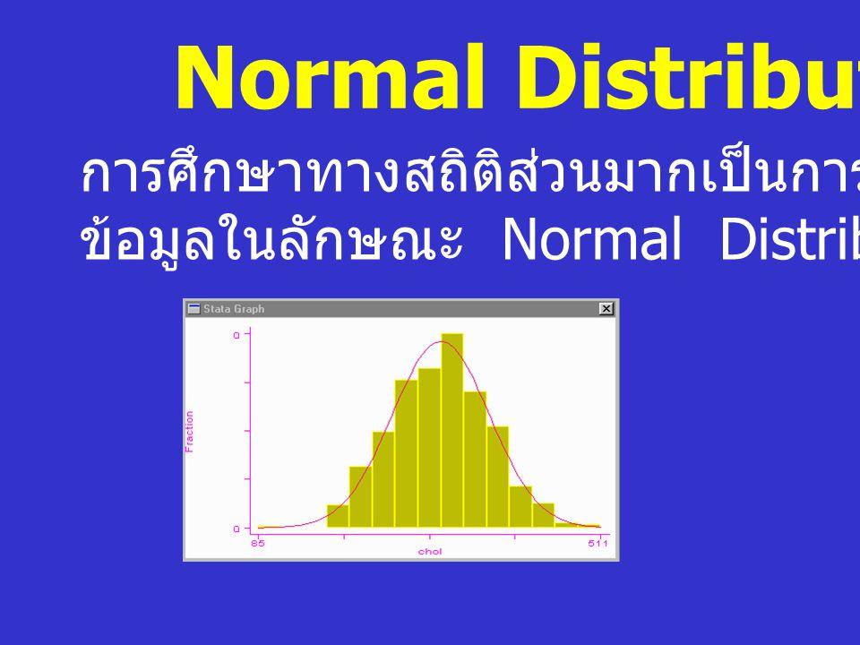 คุณสมบัติ Normal Distribution 1.สมมาตร ค่าเฉลี่ย = sd = 2.